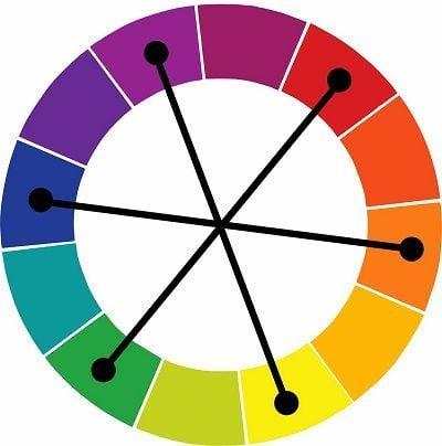 Significado de los colores complementarios