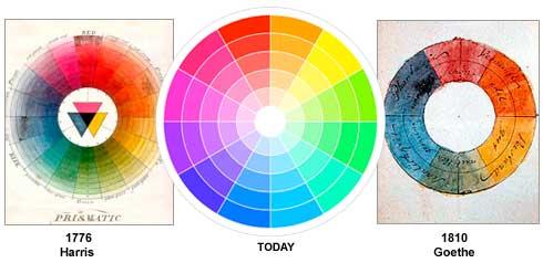La rueda de color