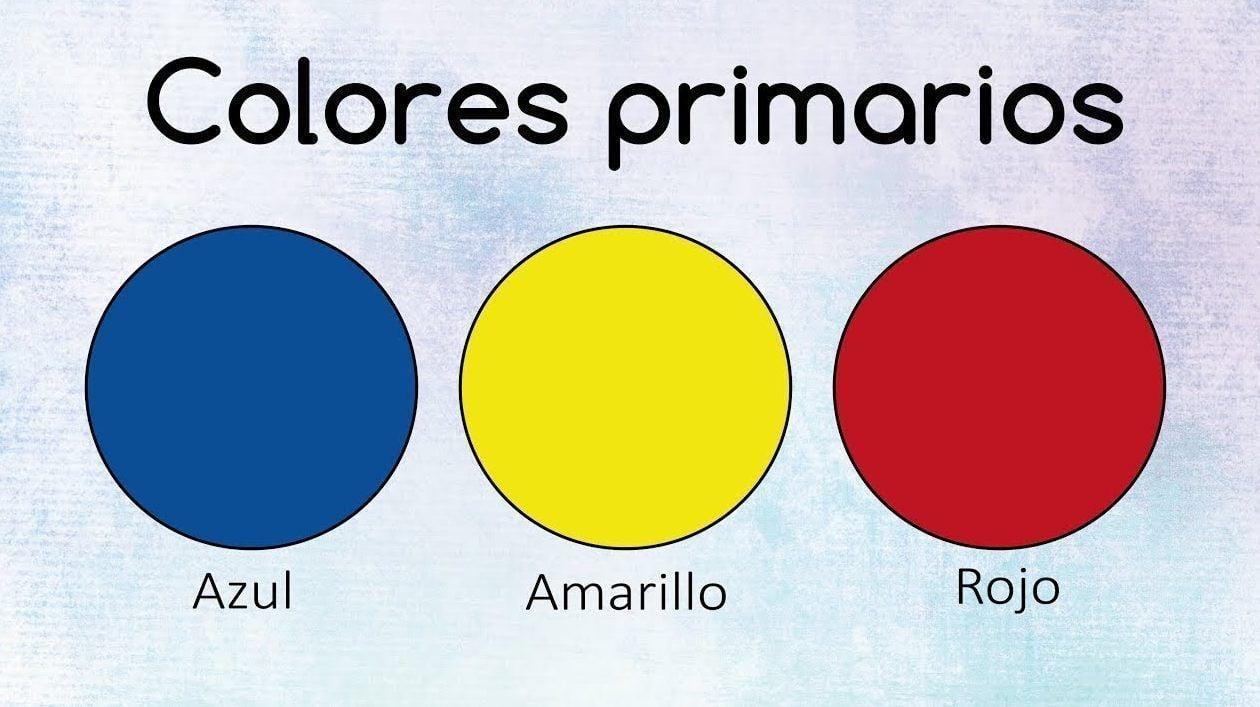 Colores primarios cuales son los colores primarios for Cuales son los colores minimalistas